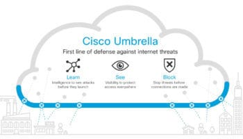 cisco-umbrella