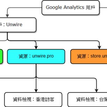 ga-diagram